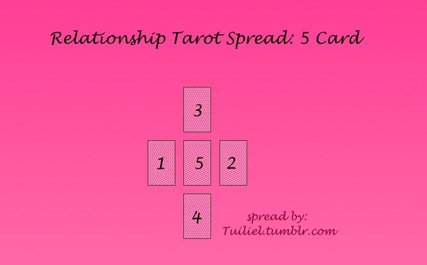 Relationship 5 top