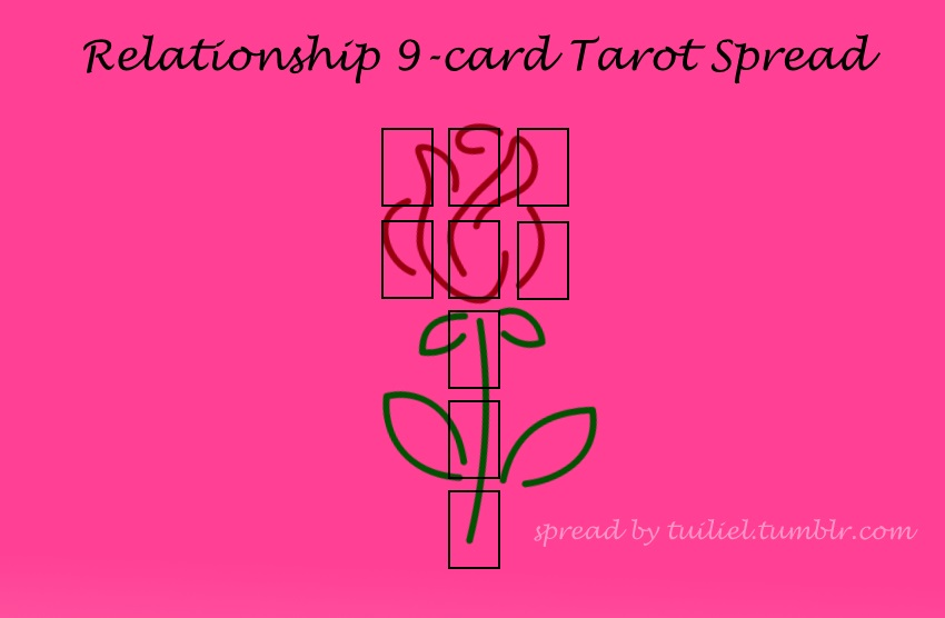 9 Card Relationship Spread – Serendipities